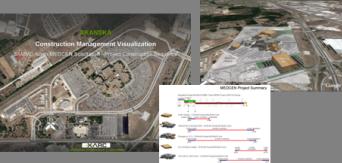 SKANSKA visualization assessment